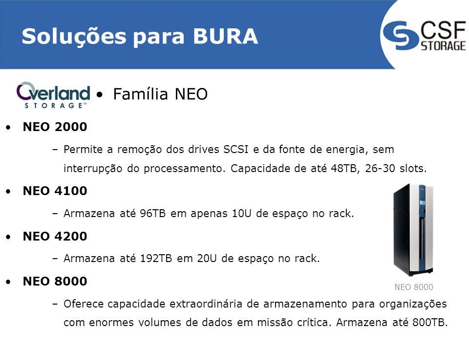 Soluções para BURA Família NEO NEO 2000 –Permite a remoção dos drives SCSI e da fonte de energia, sem interrupção do processamento. Capacidade de até