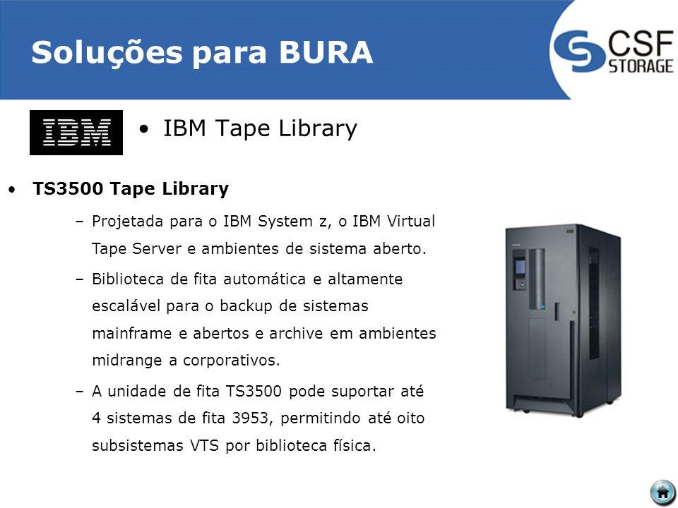 Soluções para BURA IBM Tape Library TS3500 Tape Library –Projetada para o IBM System z, o IBM Virtual Tape Server e ambientes de sistema aberto. –Bibl