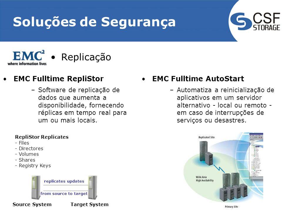 Soluções de Segurança Replicação Source SystemTarget System RepliStor Replicates - Files - Directores - Volumes - Shares - Registry Keys replicates up