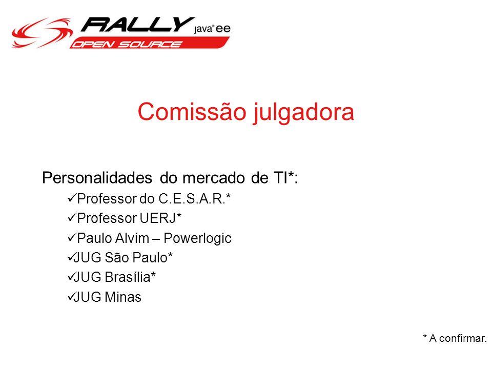 Comissão julgadora Personalidades do mercado de TI*: Professor do C.E.S.A.R.* Professor UERJ* Paulo Alvim – Powerlogic JUG São Paulo* JUG Brasília* JUG Minas * A confirmar.
