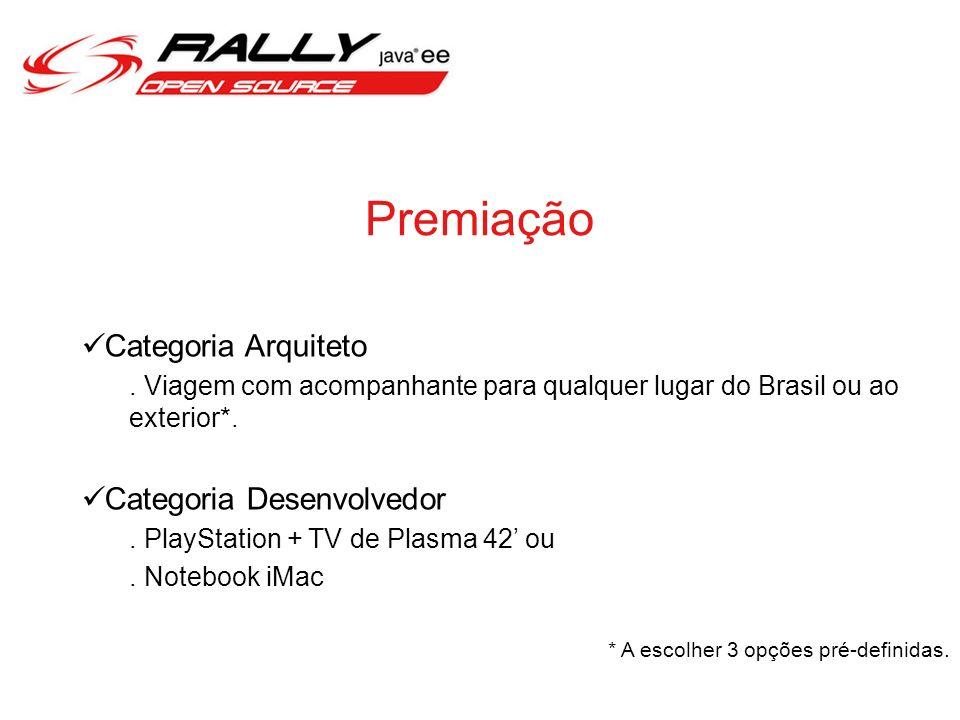 Premiação Categoria Arquiteto. Viagem com acompanhante para qualquer lugar do Brasil ou ao exterior*. Categoria Desenvolvedor. PlayStation + TV de Pla