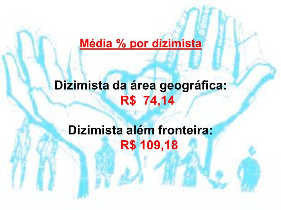 Média % por dizimista Dizimista da área geográfica: R$ 74,14 Dizimista além fronteira: R$ 109,18