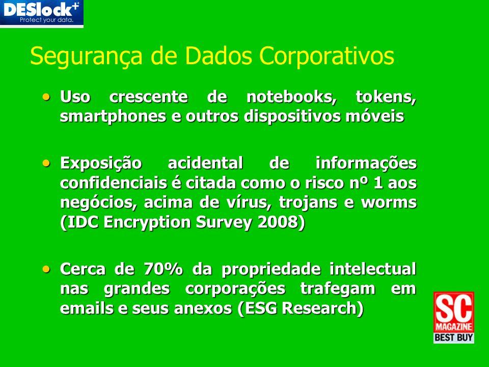 Segurança de Dados Corporativos Uso crescente de notebooks, tokens, smartphones e outros dispositivos móveis Uso crescente de notebooks, tokens, smart