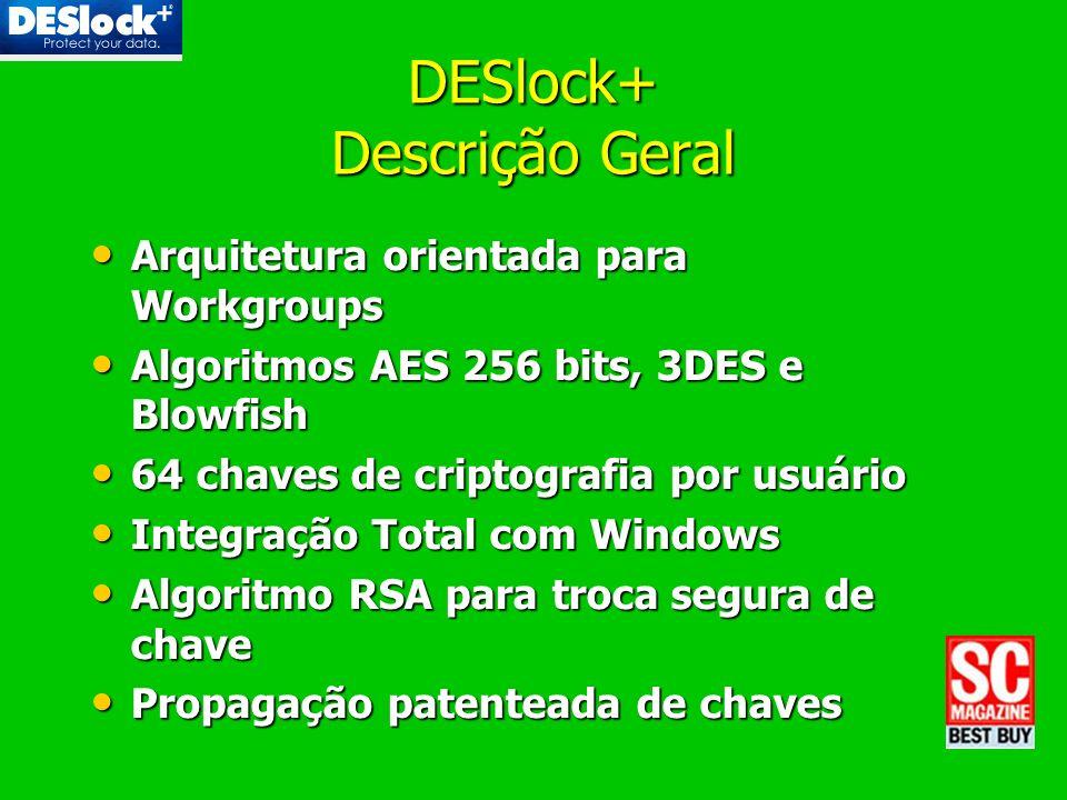 DESlock+ Descrição Geral Arquitetura orientada para Workgroups Arquitetura orientada para Workgroups Algoritmos AES 256 bits, 3DES e Blowfish Algoritm
