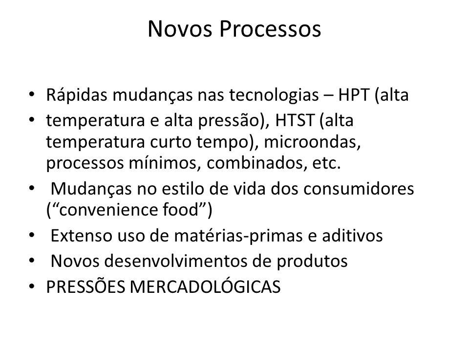 Novos Processos Rápidas mudanças nas tecnologias – HPT (alta temperatura e alta pressão), HTST (alta temperatura curto tempo), microondas, processos mínimos, combinados, etc.