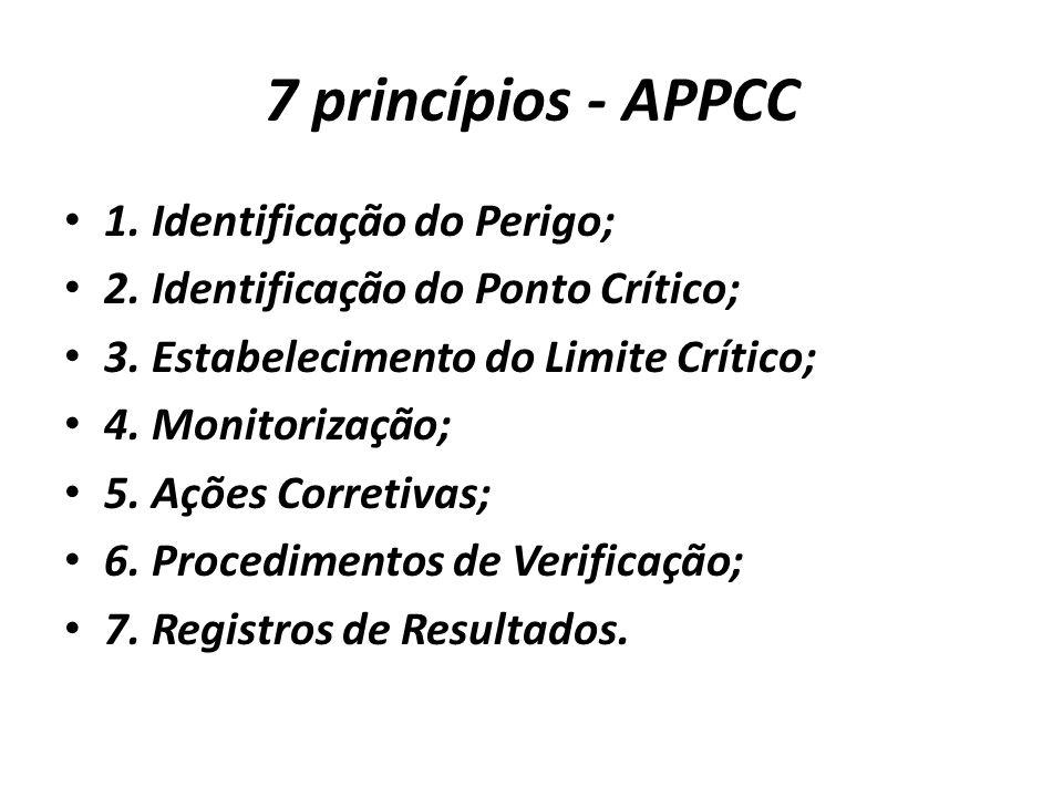 7 princípios - APPCC 1.Identificação do Perigo; 2.
