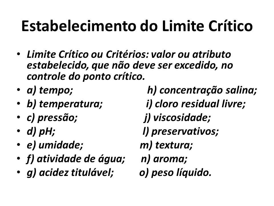Estabelecimento do Limite Crítico Limite Crítico ou Critérios: valor ou atributo estabelecido, que não deve ser excedido, no controle do ponto crítico.