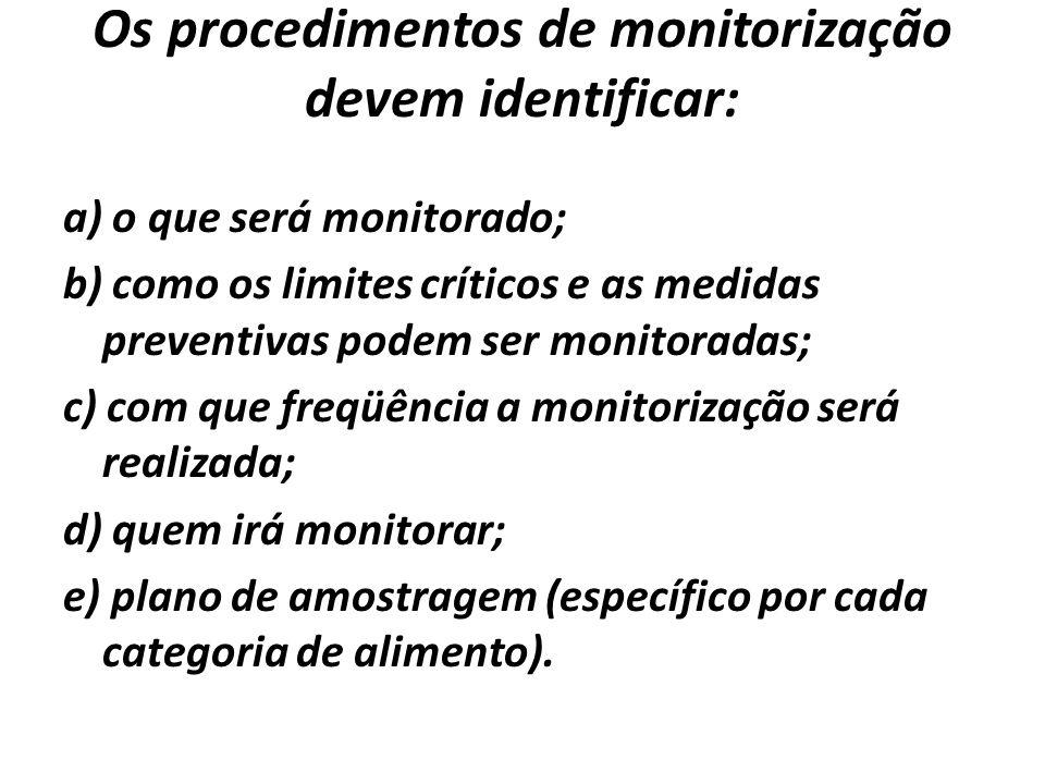Os procedimentos de monitorização devem identificar: a) o que será monitorado; b) como os limites críticos e as medidas preventivas podem ser monitoradas; c) com que freqüência a monitorização será realizada; d) quem irá monitorar; e) plano de amostragem (específico por cada categoria de alimento).