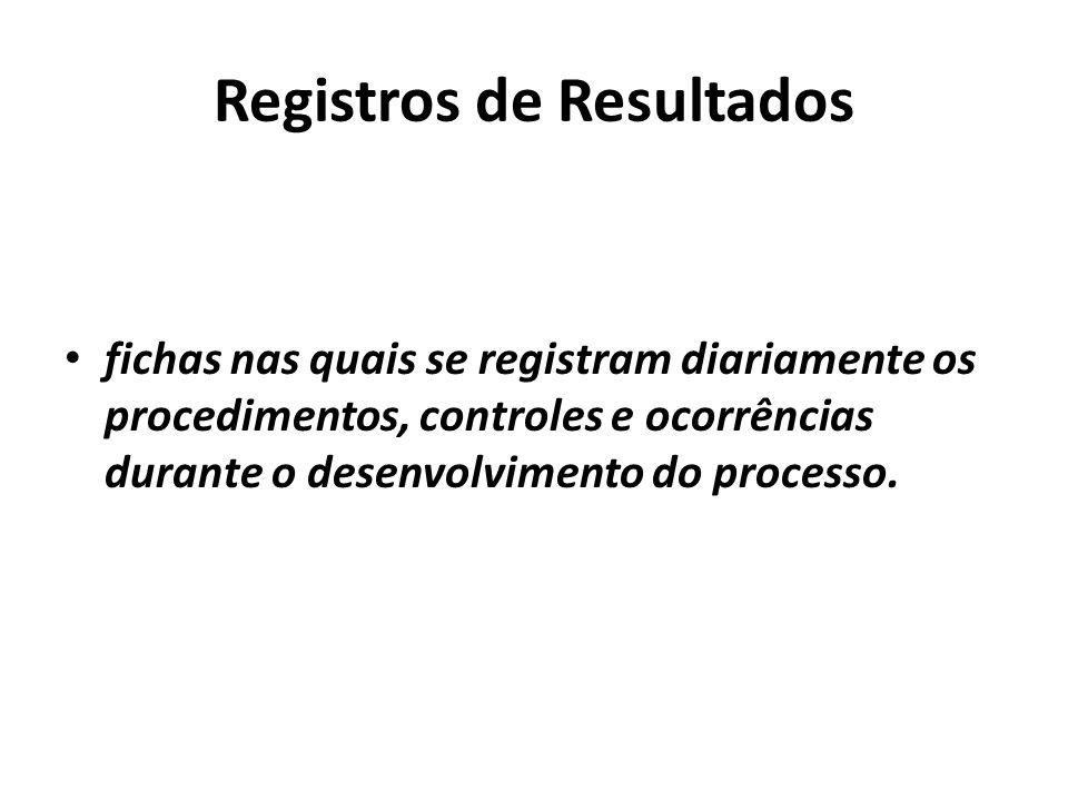 Registros de Resultados fichas nas quais se registram diariamente os procedimentos, controles e ocorrências durante o desenvolvimento do processo.