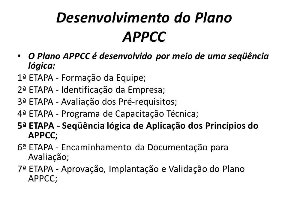 Desenvolvimento do Plano APPCC O Plano APPCC é desenvolvido por meio de uma seqüência lógica: 1ª ETAPA - Formação da Equipe; 2ª ETAPA - Identificação da Empresa; 3ª ETAPA - Avaliação dos Pré-requisitos; 4ª ETAPA - Programa de Capacitação Técnica; 5ª ETAPA - Seqüência lógica de Aplicação dos Princípios do APPCC; 6ª ETAPA - Encaminhamento da Documentação para Avaliação; 7ª ETAPA - Aprovação, Implantação e Validação do Plano APPCC;