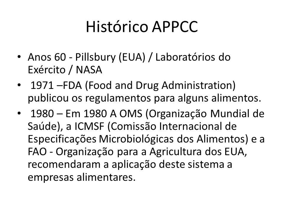 Histórico APPCC Anos 60 - Pillsbury (EUA) / Laboratórios do Exército / NASA 1971 –FDA (Food and Drug Administration) publicou os regulamentos para alguns alimentos.