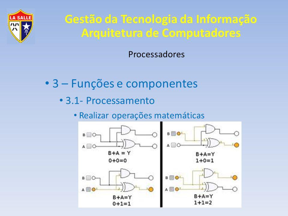 Gestão da Tecnologia da Informação Arquitetura de Computadores Processadores 3 – Funções e componentes 3.1- Processamento Realizar operações matemátic