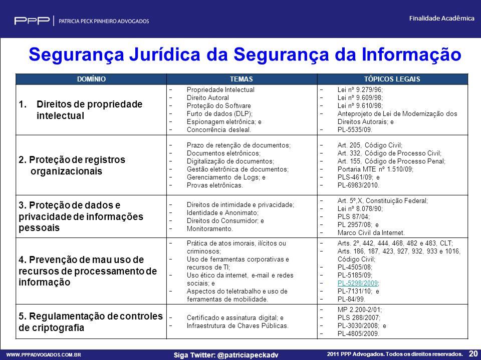 WWW.PPPADVOGADOS.COM.BR 2011 PPP Advogados. Todos os direitos reservados. 20 Siga Twitter: @patriciapeckadv Finalidade Acadêmica DOMÍNIOTEMASTÓPICOS L
