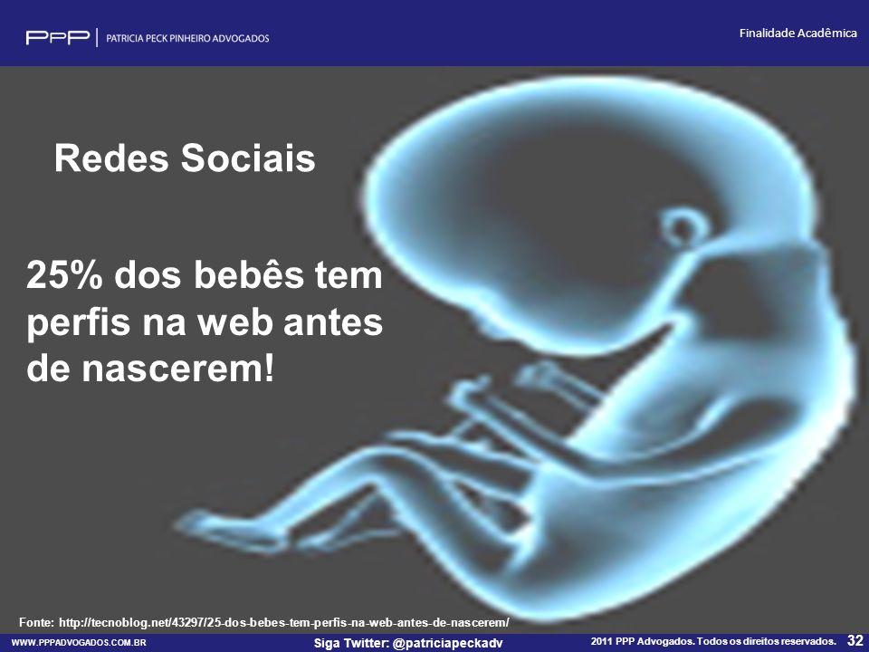 WWW.PPPADVOGADOS.COM.BR 2011 PPP Advogados. Todos os direitos reservados. 32 Siga Twitter: @patriciapeckadv Finalidade Acadêmica Redes Sociais Fonte: