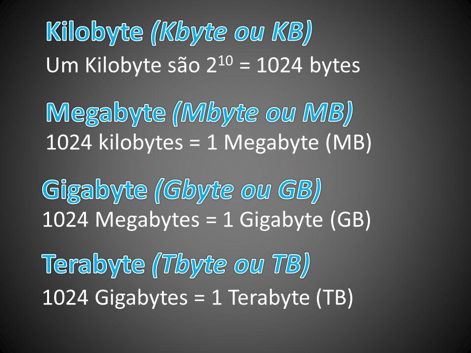 Um Kilobyte são 2 10 = 1024 bytes 1024 kilobytes = 1 Megabyte (MB) 1024 Megabytes = 1 Gigabyte (GB) 1024 Gigabytes = 1 Terabyte (TB)