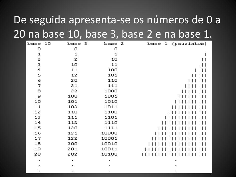 De seguida apresenta-se os números de 0 a 20 na base 10, base 3, base 2 e na base 1.
