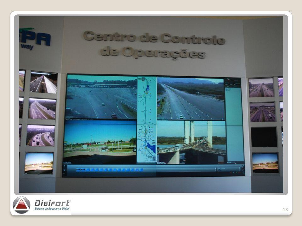 Central de Monitoramento Utilizando o Sistema 13