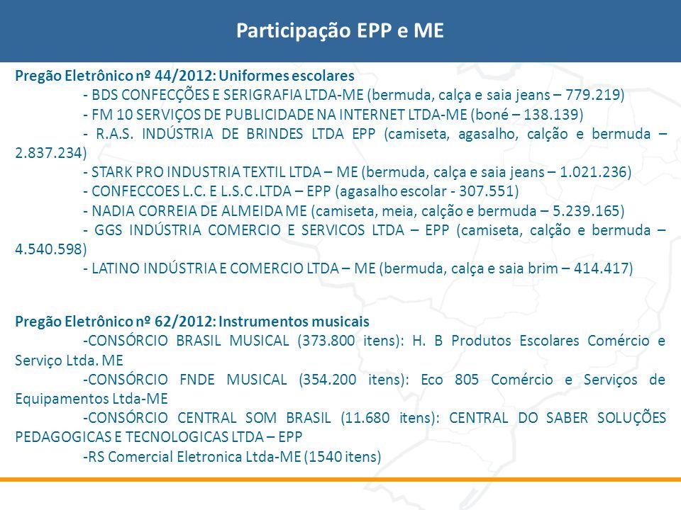 Participação EPP e ME Pregão Eletrônico nº 44/2012: Uniformes escolares - BDS CONFECÇÕES E SERIGRAFIA LTDA-ME (bermuda, calça e saia jeans – 779.219)