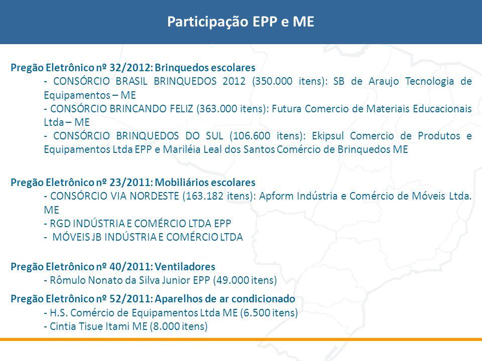 Participação EPP e ME Pregão Eletrônico nº 23/2011: Mobiliários escolares - CONSÓRCIO VIA NORDESTE (163.182 itens): Apform Indústria e Comércio de Móv