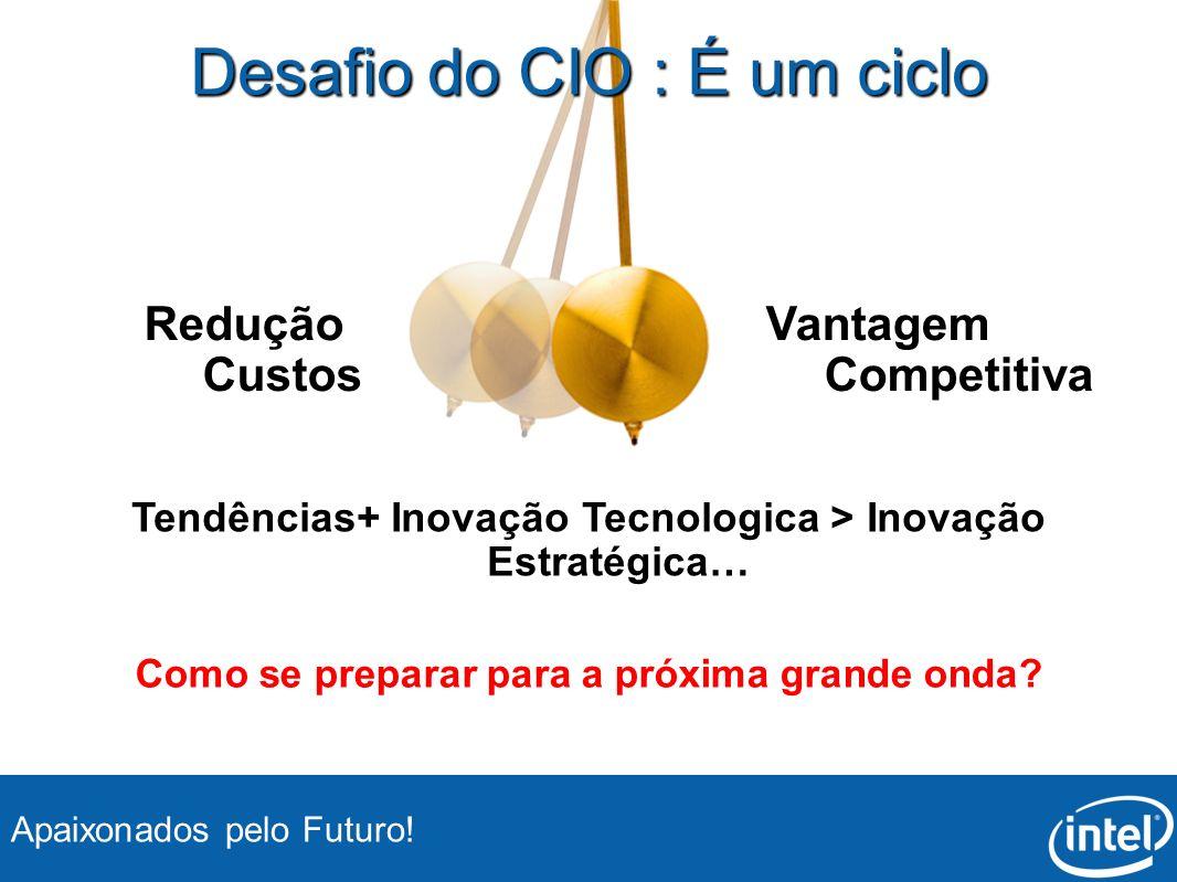 Apaixonados pelo Futuro! Tendências+ Inovação Tecnologica > Inovação Estratégica… Redução Custos Vantagem Competitiva Como se preparar para a próxima