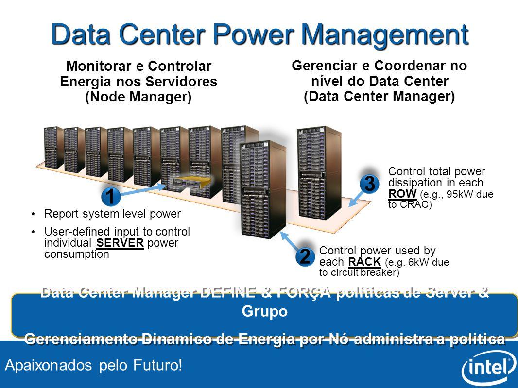 Apaixonados pelo Futuro! Data Center Power Management Data Center Manager DEFINE & FORÇA politicas de Server & Grupo Gerenciamento Dinamico de Energia