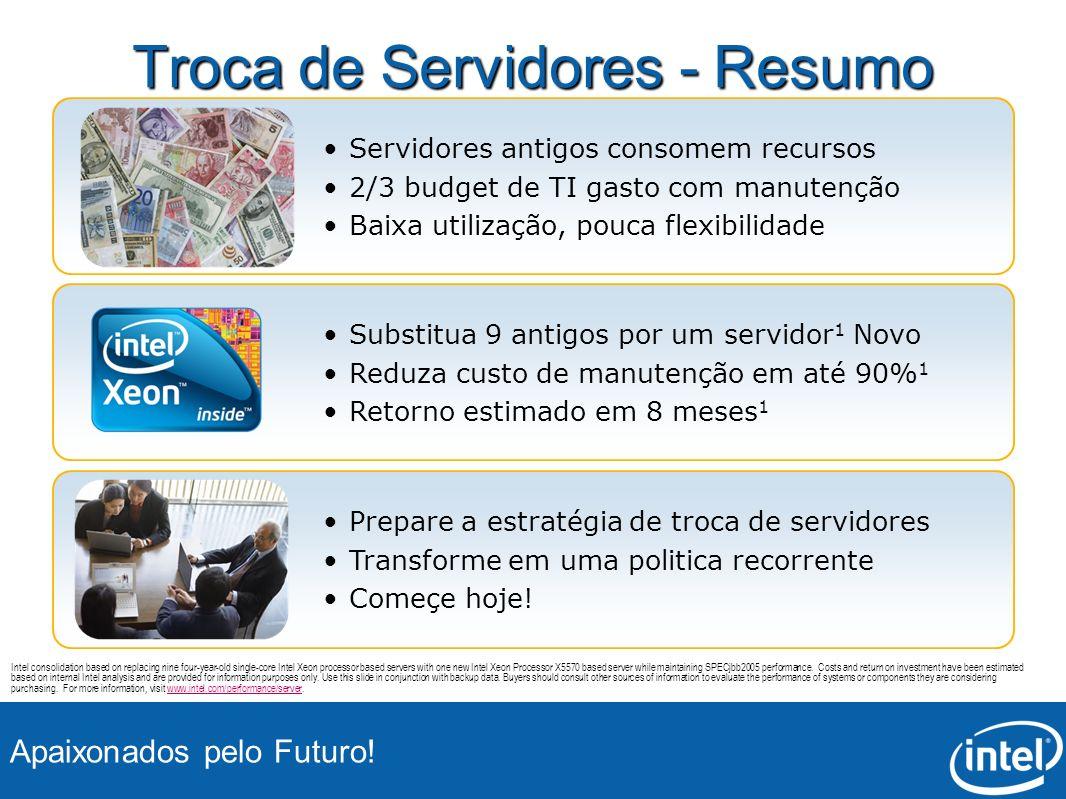 Apaixonados pelo Futuro! Troca de Servidores - Resumo Servidores antigos consomem recursos 2/3 budget de TI gasto com manutenção Baixa utilização, pou