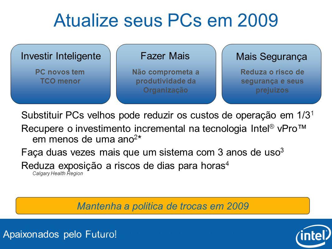 Apaixonados pelo Futuro! Investir Inteligente Fazer Mais Mais Segurança PC novos tem TCO menor Não comprometa a produtividade da Organização Reduza o
