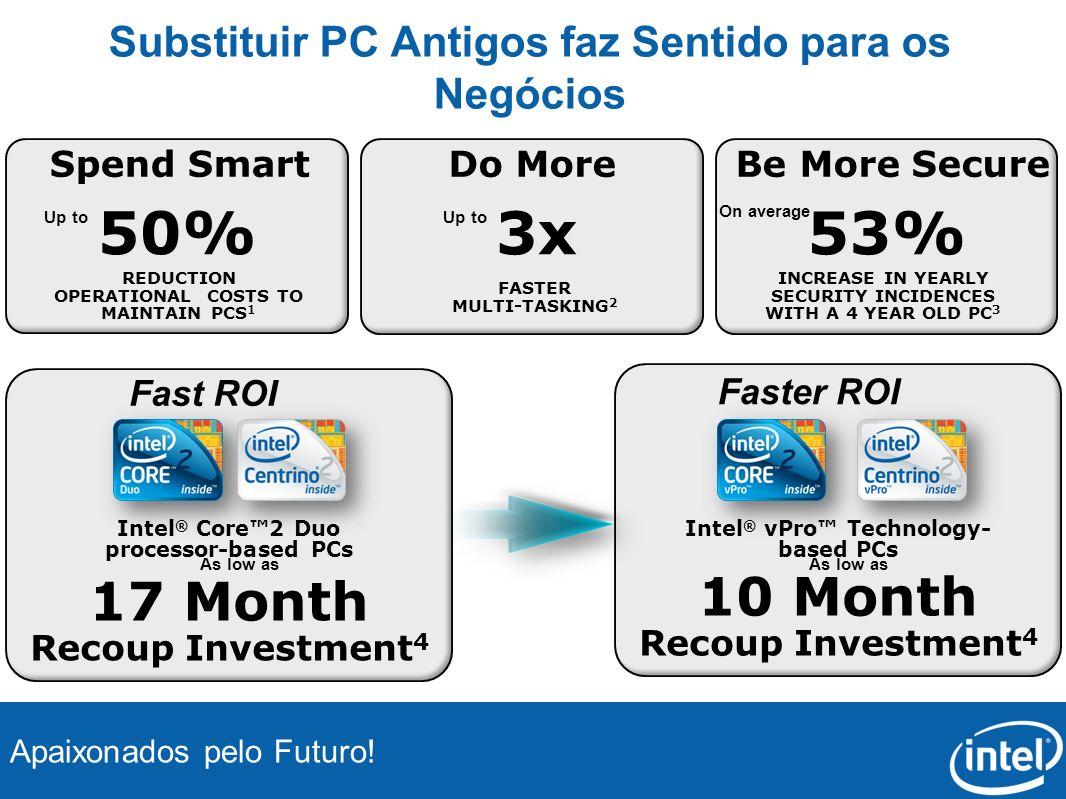 Apaixonados pelo Futuro! 17 Month Recoup Investment 4 10 Month Recoup Investment 4 Fast ROI 50% 3x53% Up to On average REDUCTION OPERATIONAL COSTS TO