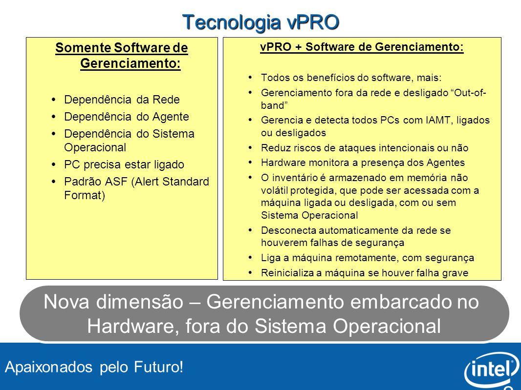 Apaixonados pelo Futuro! Tecnologia vPRO Somente Software de Gerenciamento: Dependência da Rede Dependência do Agente Dependência do Sistema Operacion