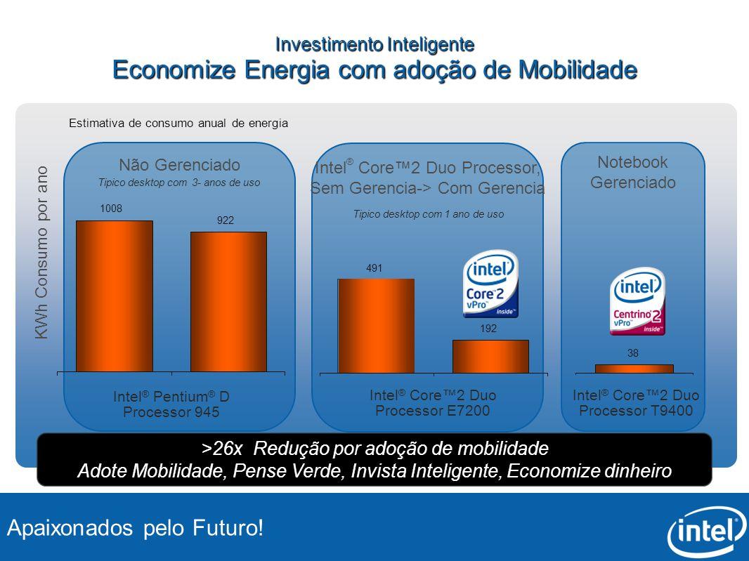Apaixonados pelo Futuro! Investimento Inteligente Economize Energia com adoção de Mobilidade Não Gerenciado Intel ® Pentium ® D Processor 945 Client w