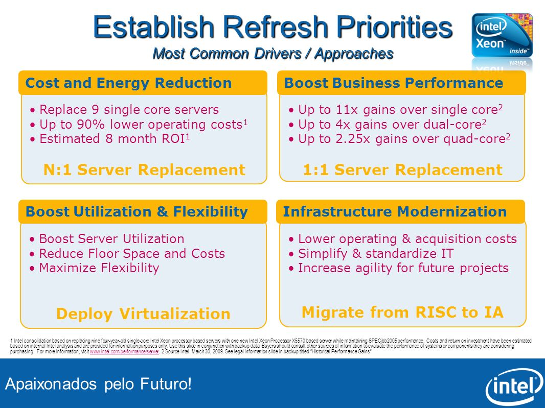 Apaixonados pelo Futuro! Lower operating & acquisition costs Simplify & standardize IT Increase agility for future projects Migrate from RISC to IA Re