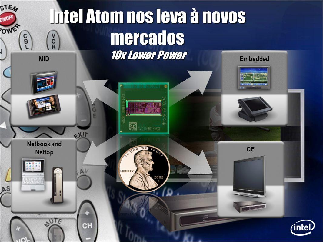 Intel Atom nos leva à novos mercados 10x Lower Power MID