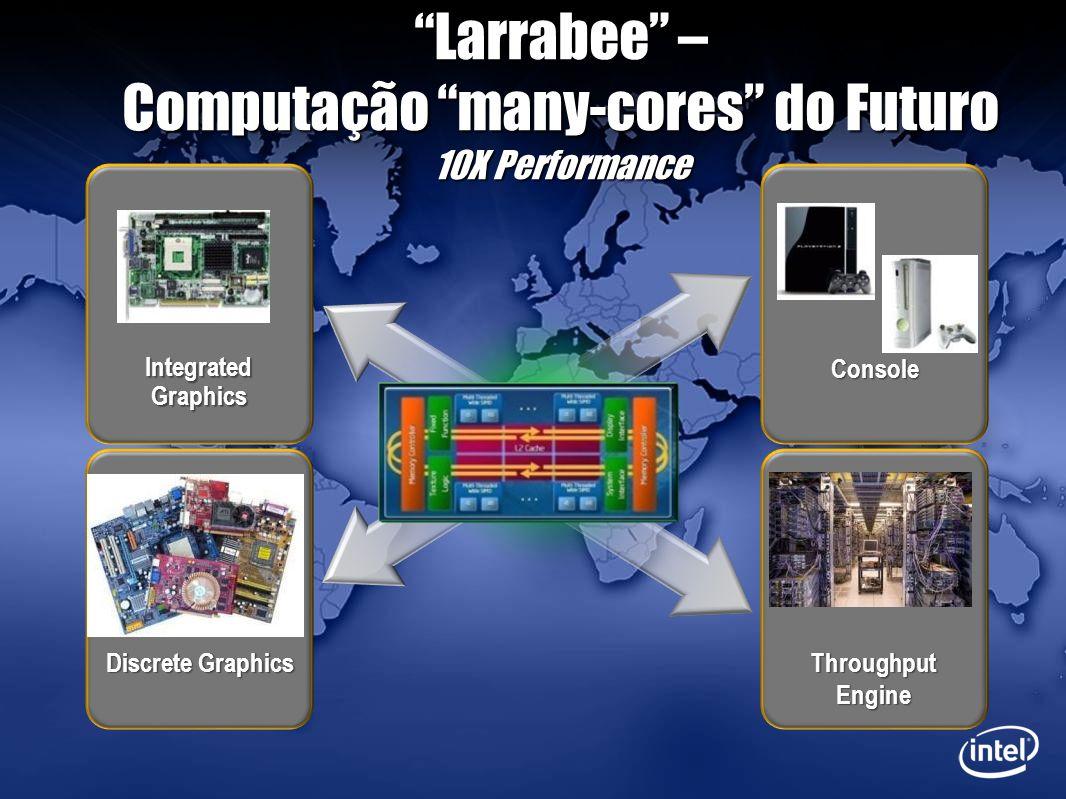 Larrabee – Computação many-cores do Futuro 10X Performance Integrated Graphics Discrete Graphics Console Throughput Engine