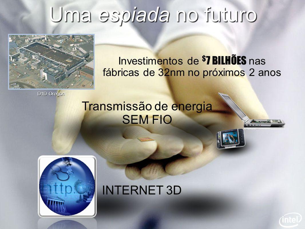 Apaixonados pelo Futuro! Sua Casa Cortando os cabos -Intel My Wi-Fi