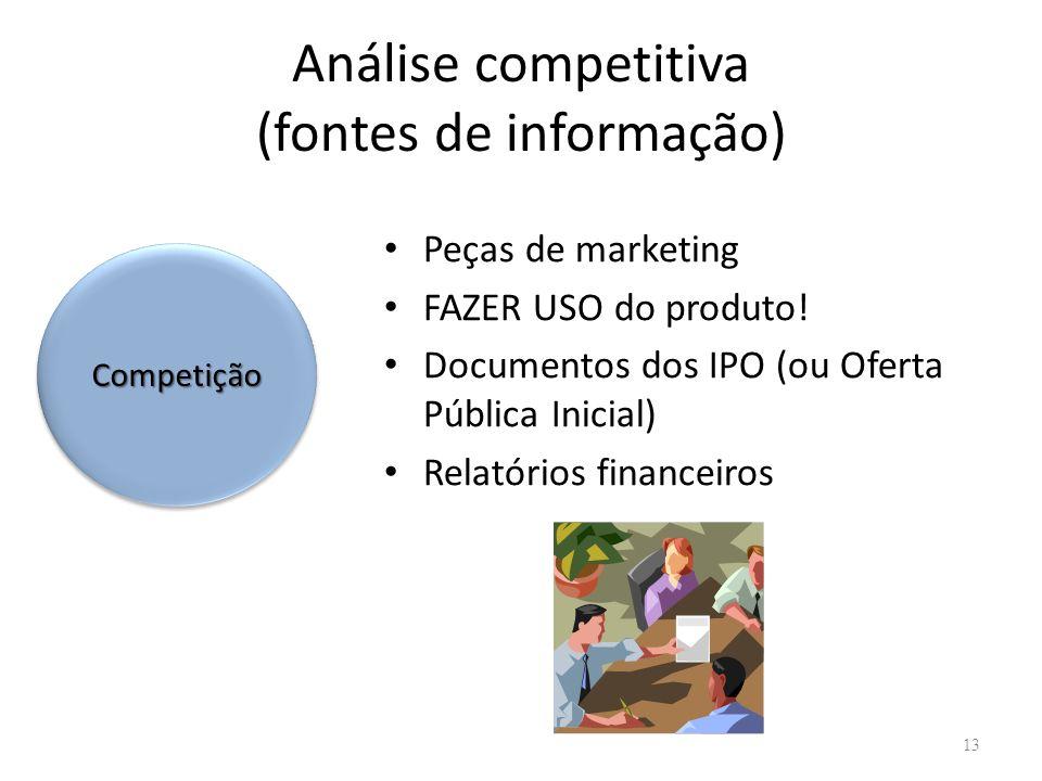 Análise competitiva (fontes de informação) Peças de marketing FAZER USO do produto! Documentos dos IPO (ou Oferta Pública Inicial) Relatórios financei