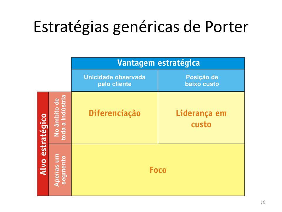 Estratégias genéricas de Porter 16
