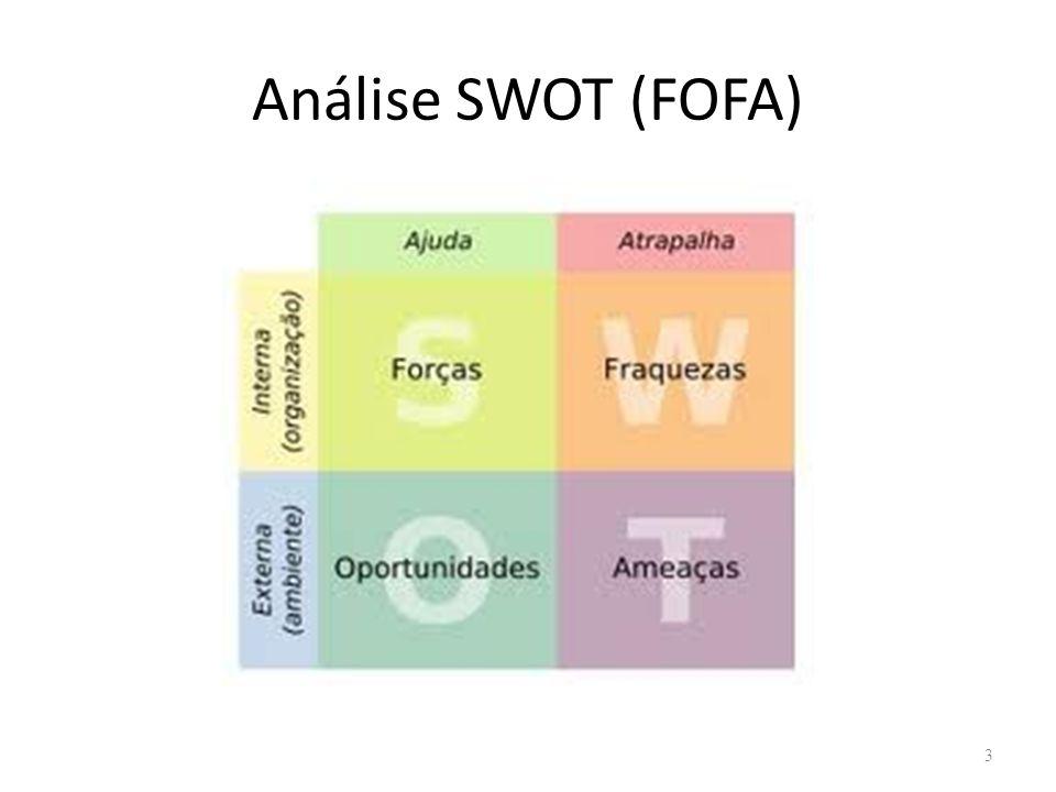 Análise SWOT (FOFA) 3