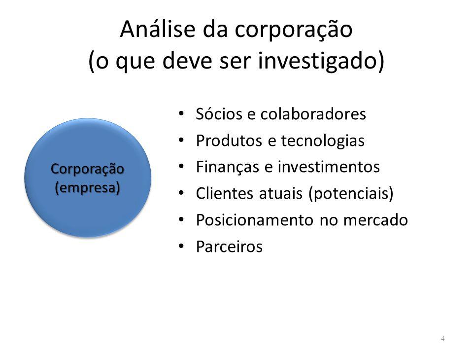 Análise da corporação (o que deve ser investigado) Sócios e colaboradores Produtos e tecnologias Finanças e investimentos Clientes atuais (potenciais)