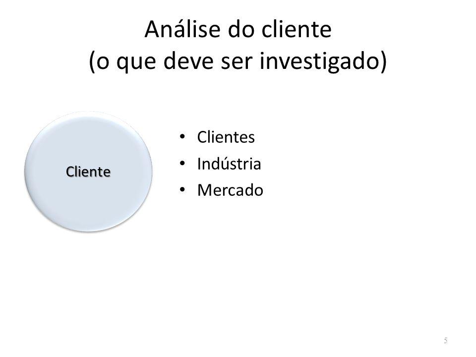 Análise indústria & mercado Definição Segmentação Tamanho (atual e projetado) Crescimento Tendências Produtos existentes etc 6 ClienteCliente