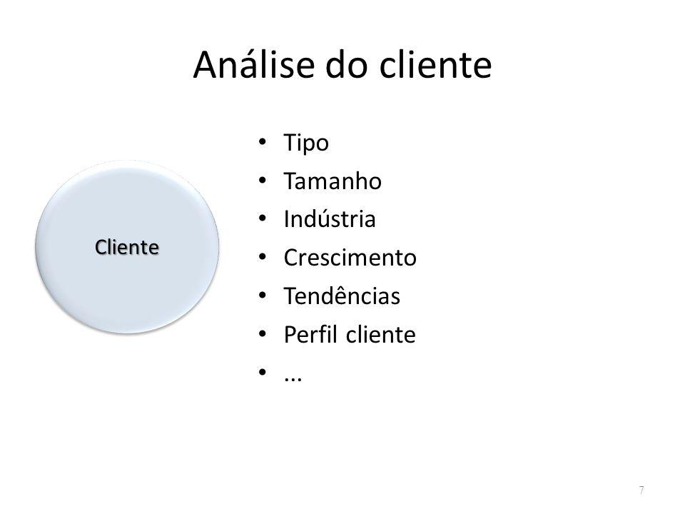 Análise do cliente Tipo Tamanho Indústria Crescimento Tendências Perfil cliente... 7 ClienteCliente