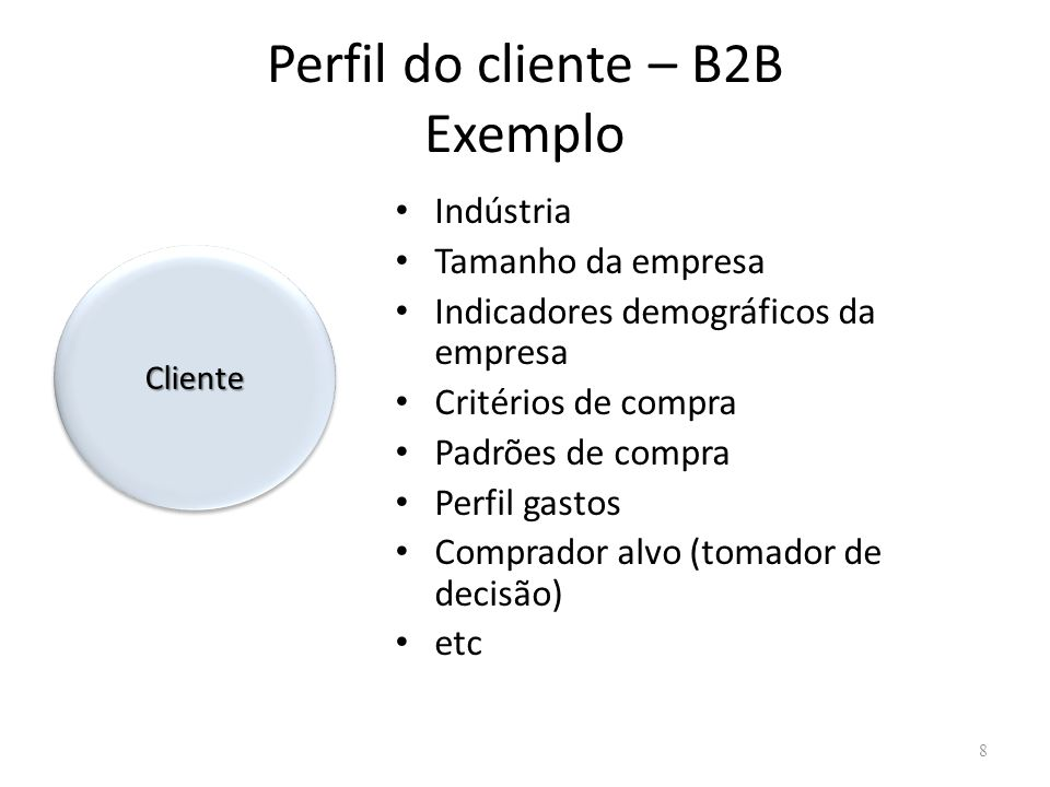 Perfil do cliente – B2B Exemplo Indústria Tamanho da empresa Indicadores demográficos da empresa Critérios de compra Padrões de compra Perfil gastos C