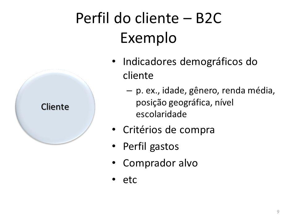 Perfil do cliente – B2C Exemplo Indicadores demográficos do cliente – p. ex., idade, gênero, renda média, posição geográfica, nível escolaridade Crité