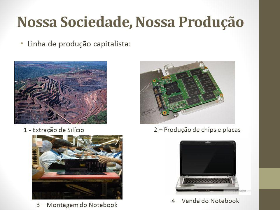 Nossa Sociedade, Nossa Produção Linha de produção capitalista: 1 - Extração de Silício 2 – Produção de chips e placas 3 – Montagem do Notebook 4 – Ven