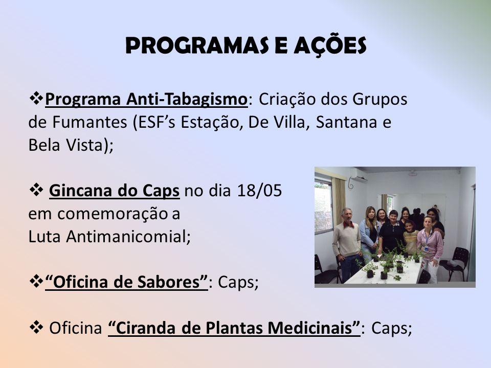 PROGRAMAS E AÇÕES Programa Anti-Tabagismo: Criação dos Grupos de Fumantes (ESFs Estação, De Villa, Santana e Bela Vista); Gincana do Caps no dia 18/05