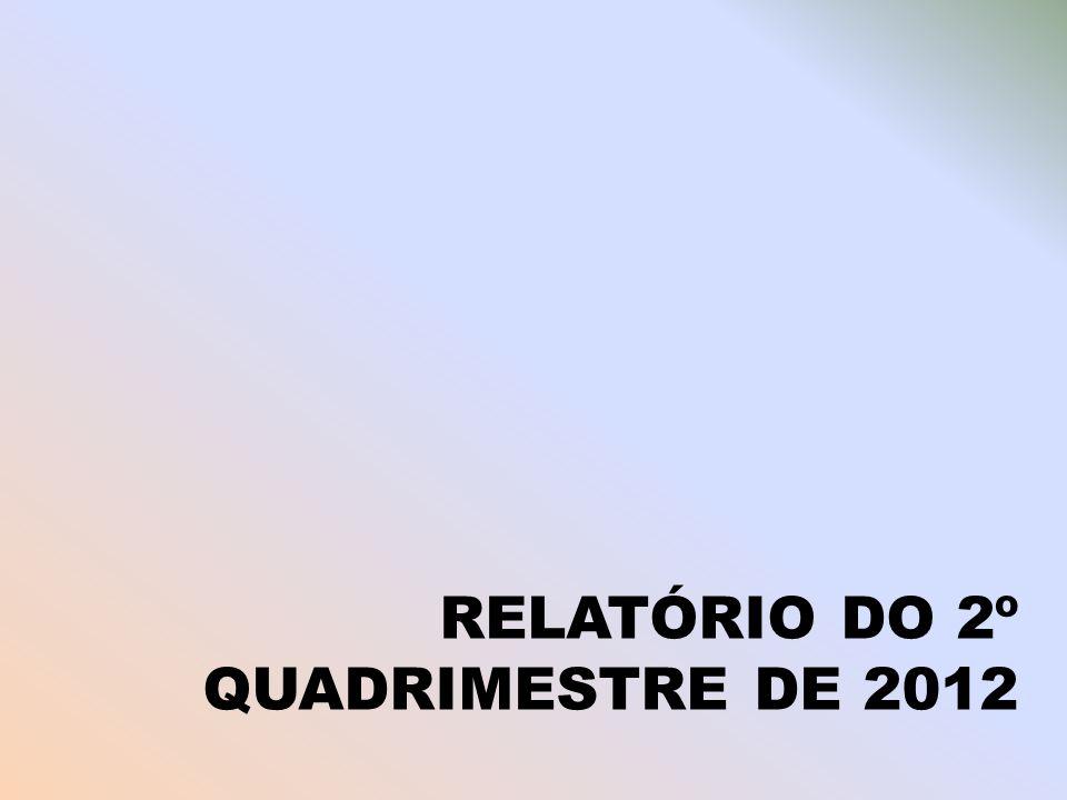 RELATÓRIO DO 2º QUADRIMESTRE DE 2012