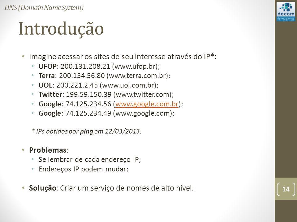 Introdução Imagine acessar os sites de seu interesse através do IP*: UFOP: 200.131.208.21 (www.ufop.br); Terra: 200.154.56.80 (www.terra.com.br); UOL: 200.221.2.45 (www.uol.com.br); Twitter: 199.59.150.39 (www.twitter.com); Google: 74.125.234.56 (www.google.com.br);www.google.com.br Google: 74.125.234.49 (www.google.com); * IPs obtidos por ping em 12/03/2013.