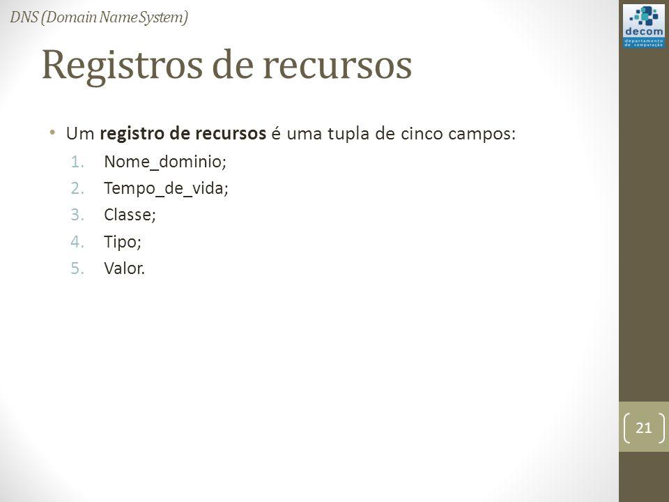 Registros de recursos Um registro de recursos é uma tupla de cinco campos: 1.Nome_dominio; 2.Tempo_de_vida; 3.Classe; 4.Tipo; 5.Valor.