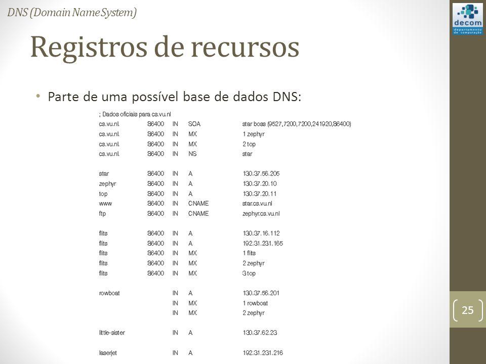 Registros de recursos Parte de uma possível base de dados DNS: 25 DNS (Domain Name System)