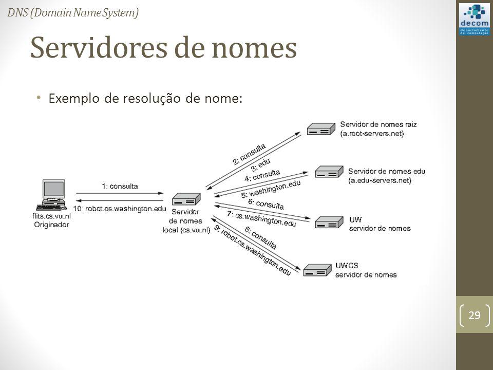 Servidores de nomes Exemplo de resolução de nome: 29 DNS (Domain Name System)