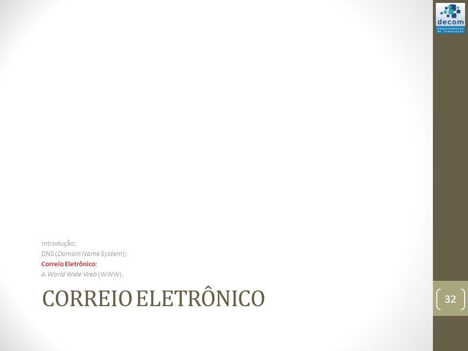 CORREIO ELETRÔNICO Introdução; DNS (Domain Name System); Correio Eletrônico; A World Wide Web (WWW).